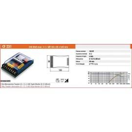 Ciare CF231 crossover