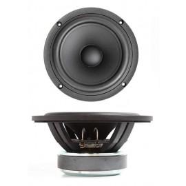 SB17NRX2C35-8 SB Acoustic