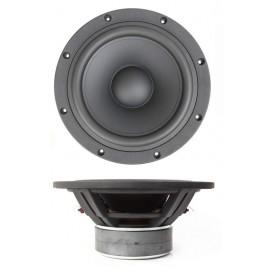 SB29NRX75-6 SB Acoustic
