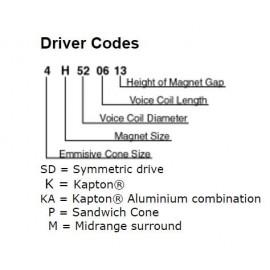 Audiotechnology Flexunit Code