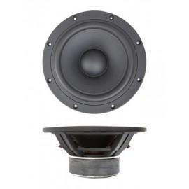 SB29SWNRX75-6 SB Acoustic